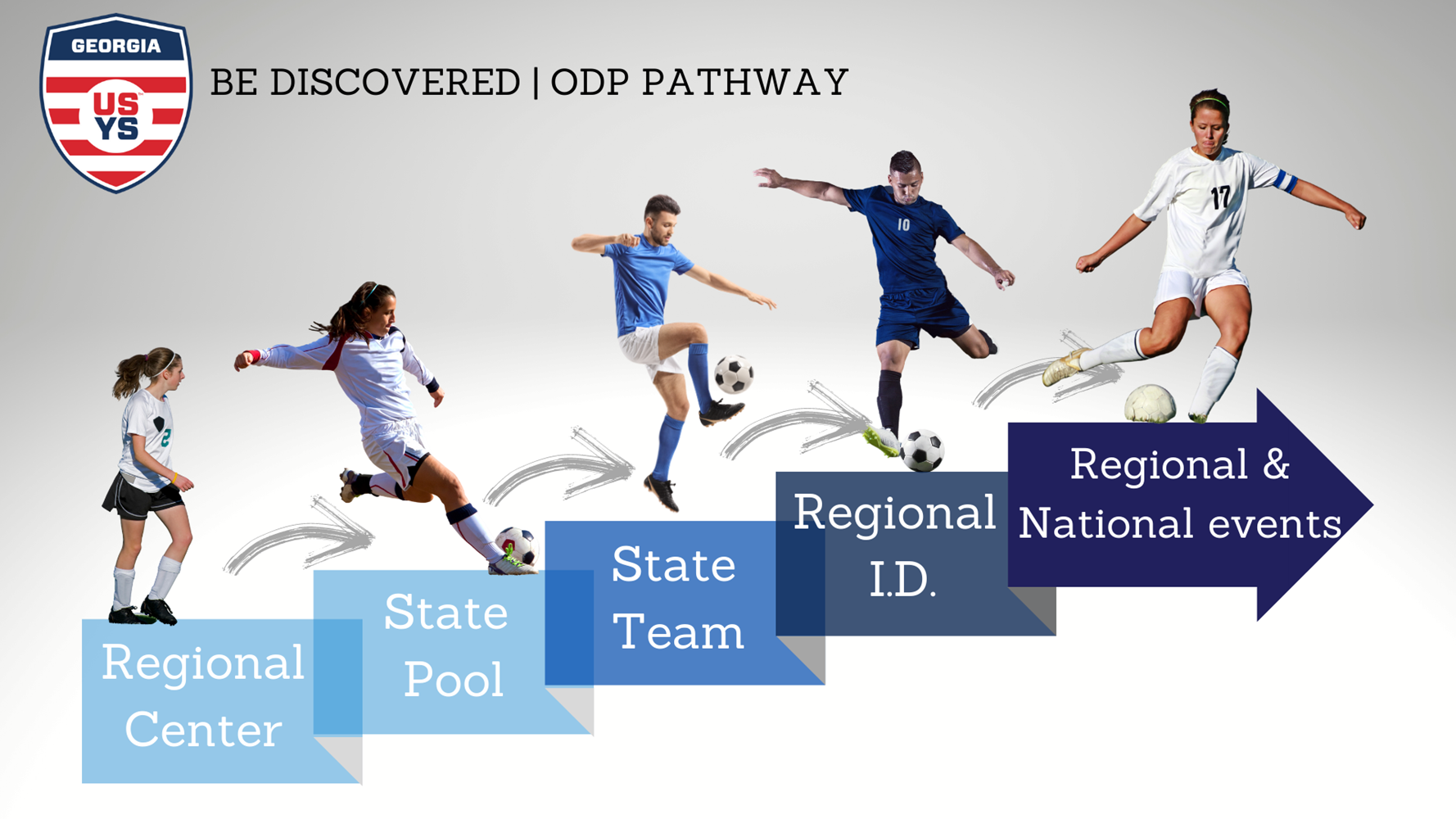 Regional_Identification_Centers_Pathway_(1)